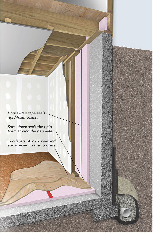 Article Image & Finishing a basement floor - Fine Homebuilding