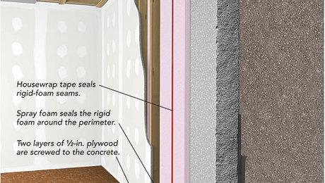 Spray Foam Insulation Basement Floor Spray Foam Interior