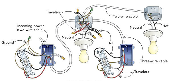 four way dimmer switch wiring diagrams one light add to an existing three    way    circuit fine homebuilding  add to an existing three    way    circuit fine homebuilding