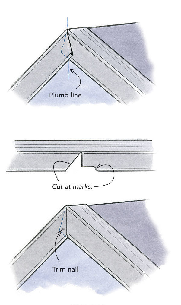 Edge Flashing For Roofs Fine Homebuilding