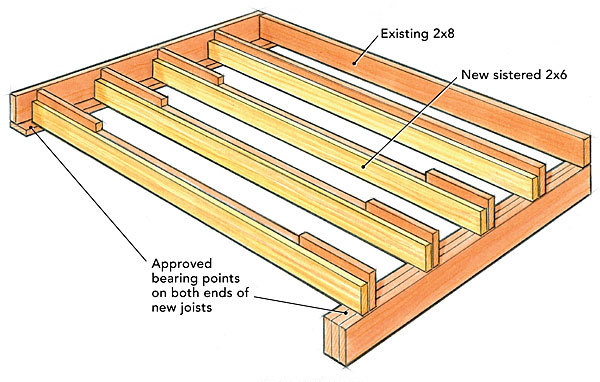 Can joists be trimmed to create a lowered floor fine for Wood floor joist spacing