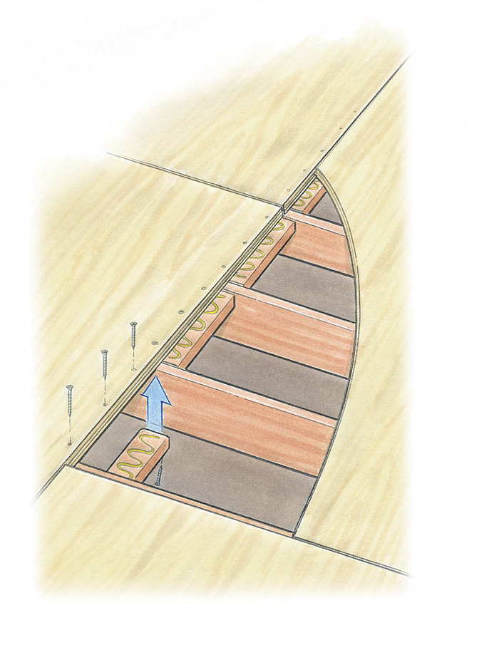 Fix Squeaky Subfloor With Extra Blocking Fine Homebuilding