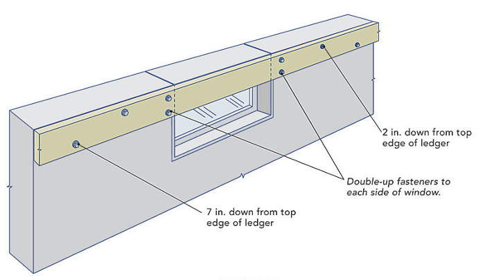 Can A Deck Ledger Span A Basement Window Fine Homebuilding