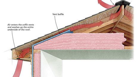 Adequate Roof Venting Fine Homebuilding