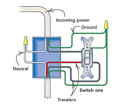 3 three way switch diagram how do i add a three way switch to a receptacle three way switch receptacle wiring