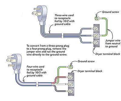 how to wire outlet diagram wirdig dryer cord wiring diagram moreover 4 wire 3 prong dryer cord diagram