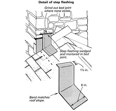 flashing a fieldstone chimney fine homebuilding Termite Inspection Diagram two part chimney flashing