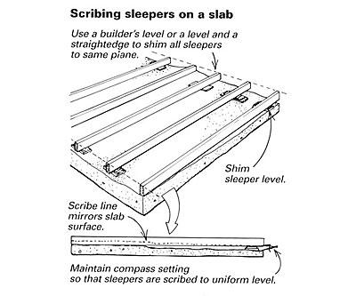 Laying A Wood Deck On A Wavy Slab Fine Homebuilding