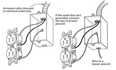 Upgrading Two Prong Outlets on outlet wiring diagram white black