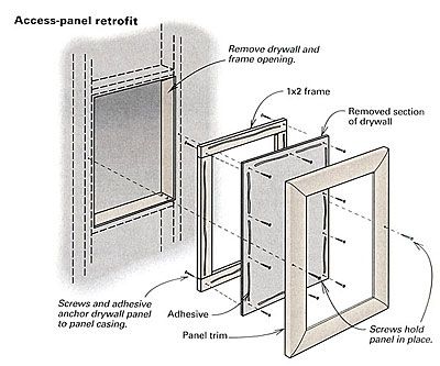 Quick Easy Access Panels Fine Homebuilding