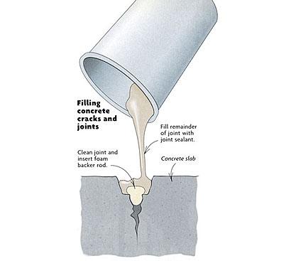 Filling Joint Cracks In Concrete Finehomebuilding