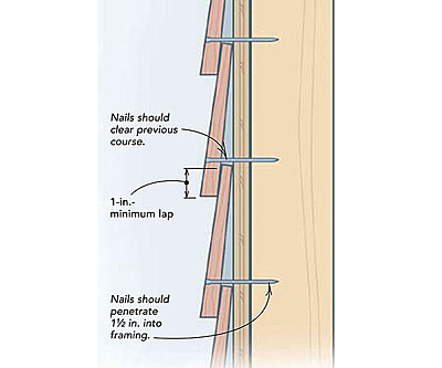 Nailing Clapboard Siding Top Bottom Or Both Fine