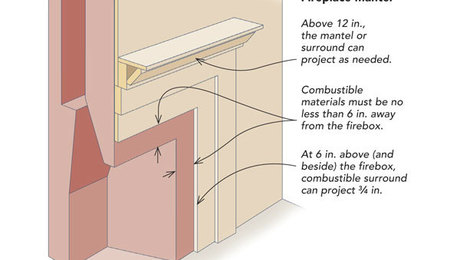 Fireplace Mantel And Surround Clearances Fine Homebuilding