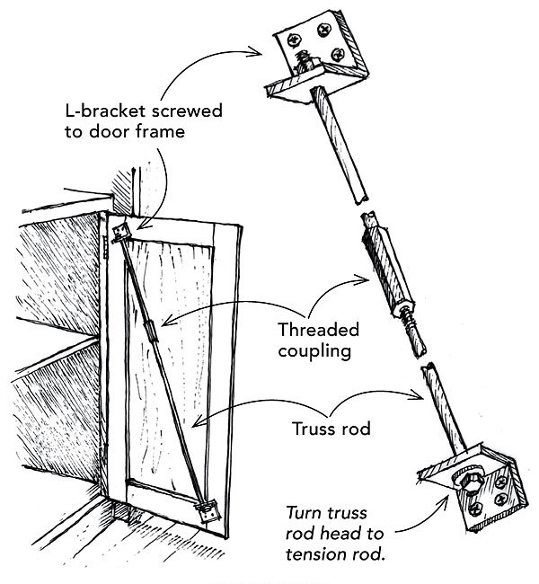 The one small bathroom in my Spanish-style house had a cabinet with a seriously warped door. When closed the bottom corner was about an inch out of plumb.  sc 1 st  Fine Homebuilding & Straightening a warped cabinet door - Fine Homebuilding