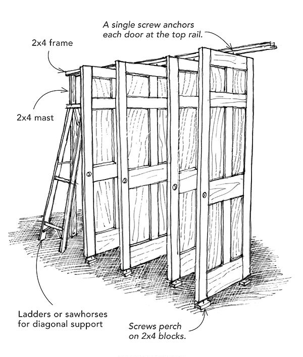 Finishing multiple doors - Fine Homebuilding