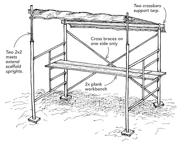 scaffold shelter