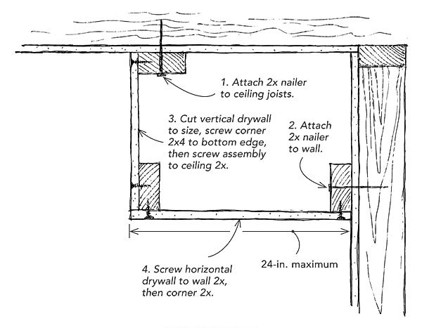 Easy soffits - Fine Homebuilding