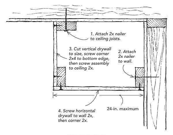 Easy Soffits Fine Homebuilding