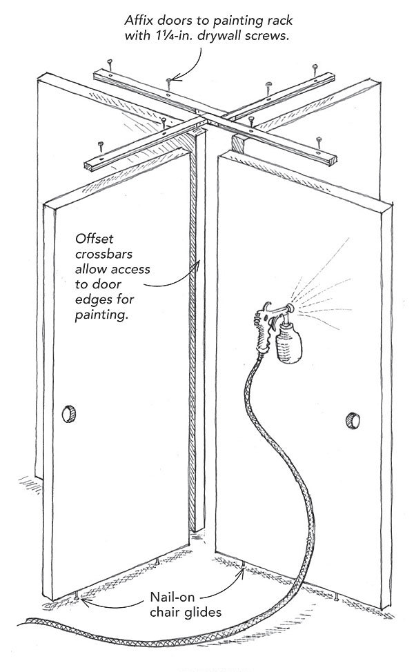 Article Image  sc 1 st  Fine Homebuilding & Door-painting rack - Fine Homebuilding