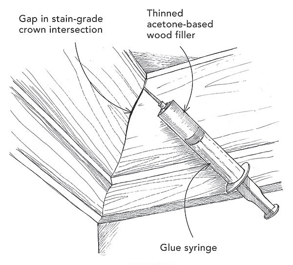 how to measure and cut trim