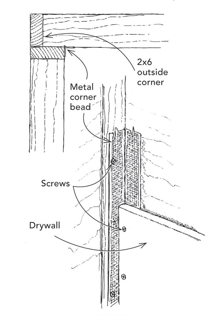 Hanging Drywall on a Two-Stud Corner - Fine Homebuilding