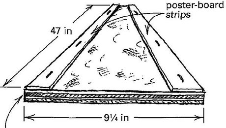 Flat Ceilings Fine Homebuilding