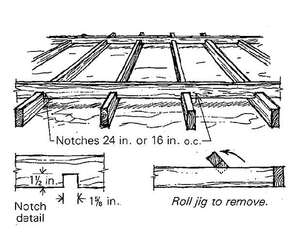 Framing jig - Fine Homebuilding