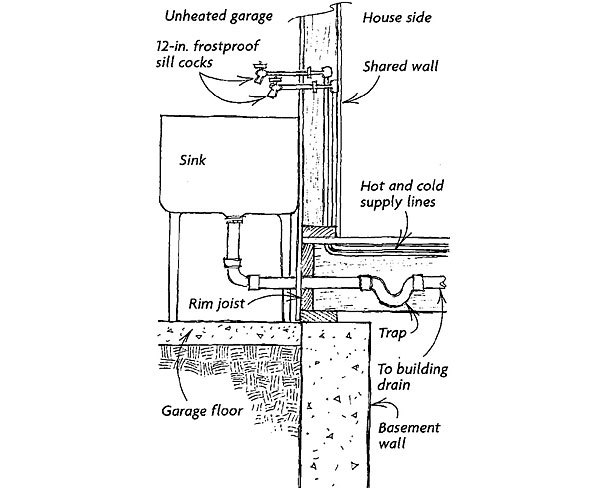 freezeproofing a garage sink
