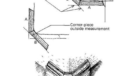 Trimming round corners - Fine Homebuilding