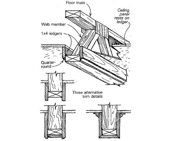 false beams from prefab trusses