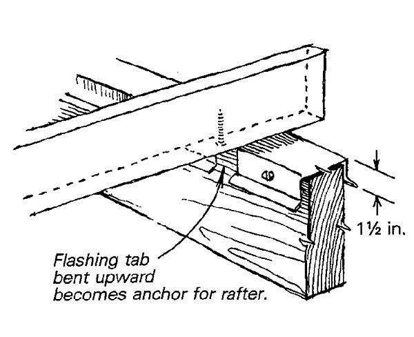 Trellis Flashing Fine Homebuilding
