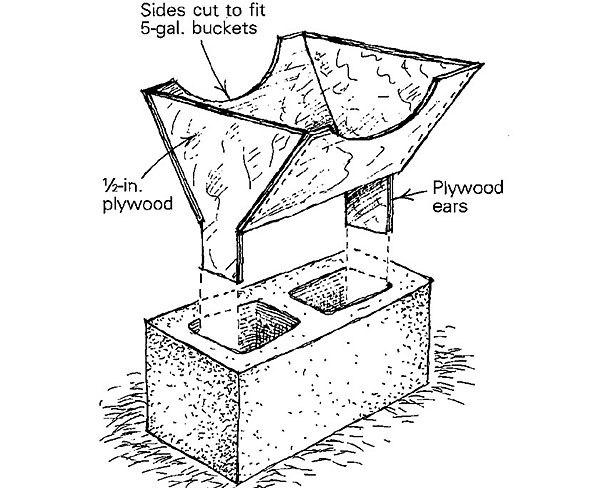 Concrete funnel - Fine Homebuilding