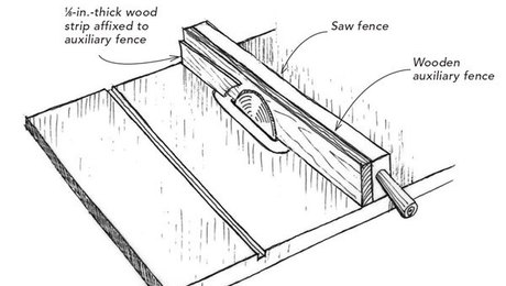 Straightening boards on the tablesaw - Fine Homebuilding