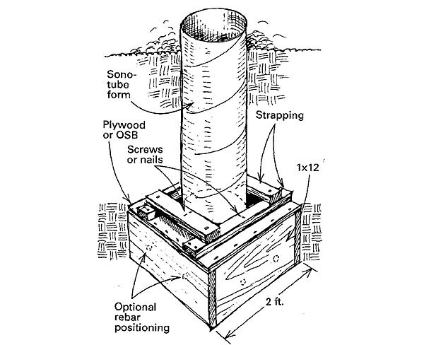 Monolithic column forms fine homebuilding for How to square a building foundation