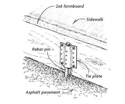 Diagram For Sidewalk Forms