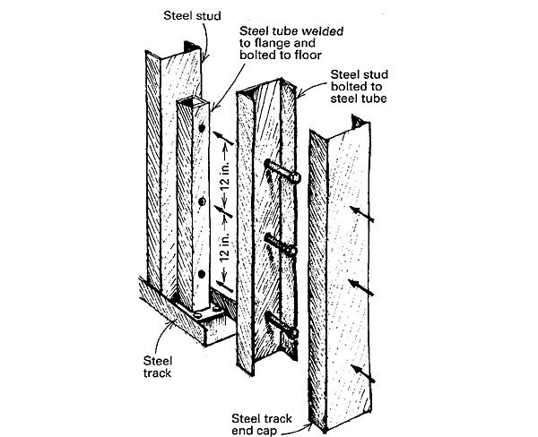 More on wing wall reinforcement fine homebuilding chris sturms tip on wing wall reinforcementlooks effective but i think the method my crew uses to accomplish the same goal is easier ccuart Choice Image