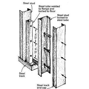 Issue 90 Fine Homebuilding
