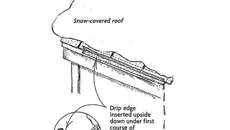 Drip Edge Runoff Diverter Fine Homebuilding