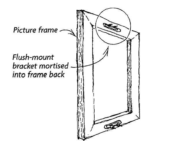 Flush-mount picture-frame hanging - Fine Homebuilding