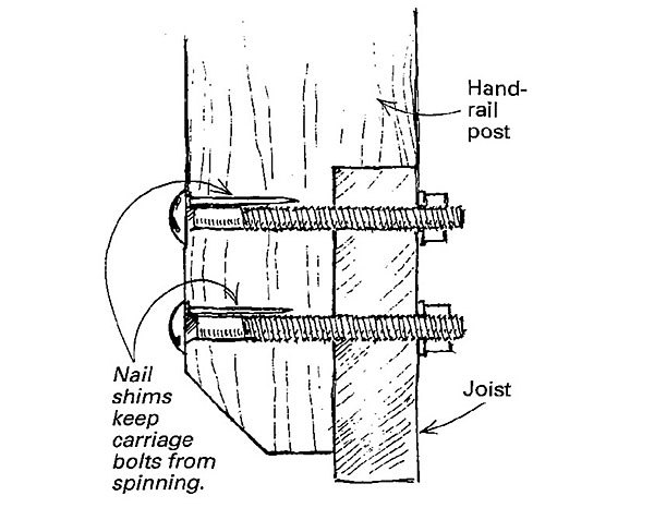 spin-free carriage bolts
