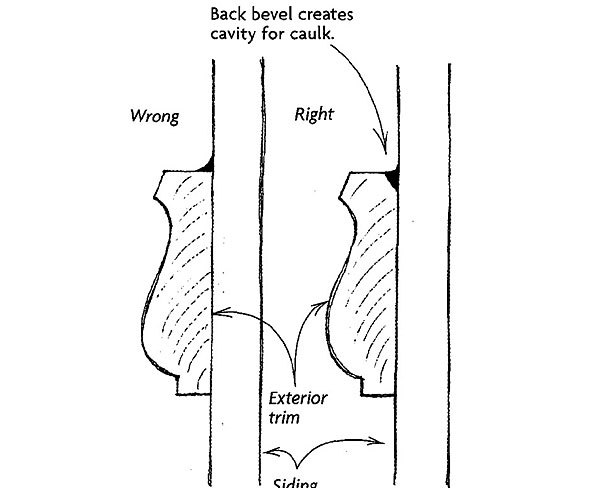 The Drawing Shows A Method Of Caulking Exterior Trim That Will Ensure Sound  Performance In All Weather Conditions. Instead Of Laying The Caulk On At  The ...