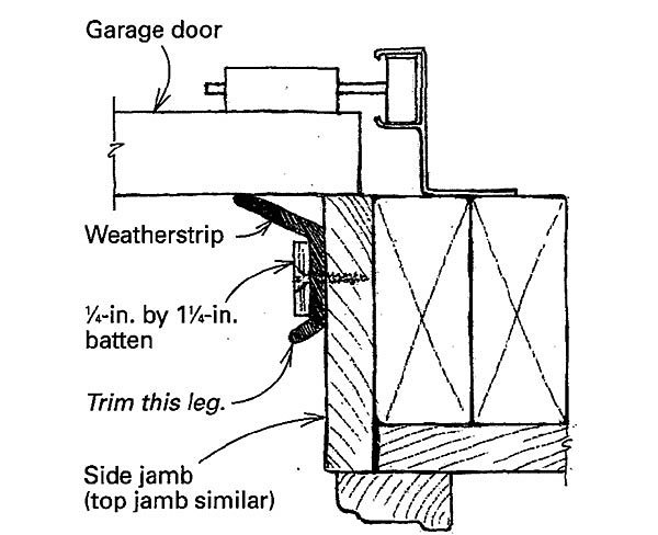 Better Garage Door Weatherstripping Fine Homebuilding