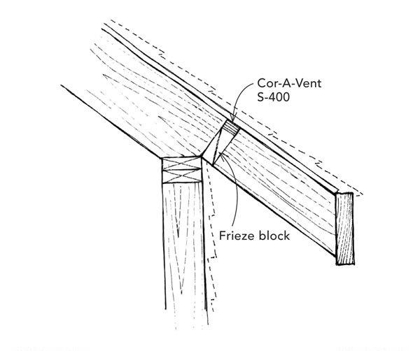 no-hassle vented frieze blocks