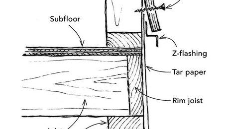 Z Flashing Retrofit Fine Homebuilding
