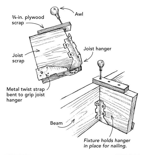 joist-hanger helper