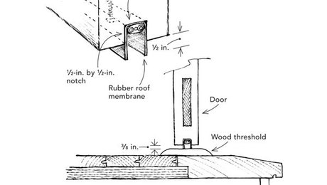 Weatherstripping Old Doors Fine Homebuilding