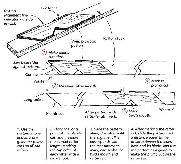 An improved rafter pattern - Fine Homebuilding