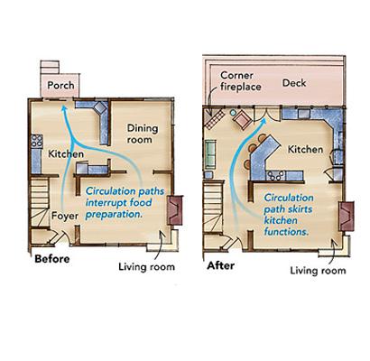 7 smart kitchen solutions fine homebuilding