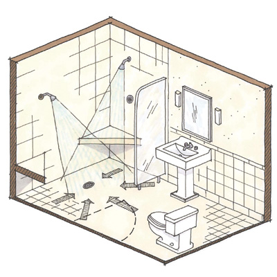 Fabulous 7 Small Bathroom Layouts Largest Home Design Picture Inspirations Pitcheantrous