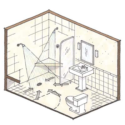 SmallBathroom Ideas Fine Homebuilding Simple Small Bathroom Layouts
